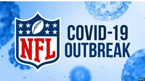 NFL Players Test Positive for Covid-19