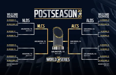 MLB Postseason Week 1 Recap