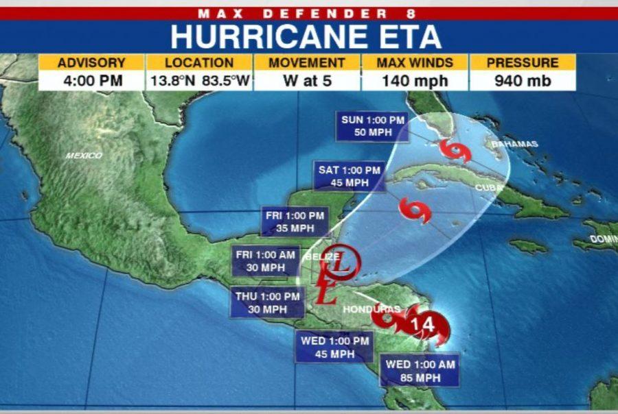 hurricane-eta-1