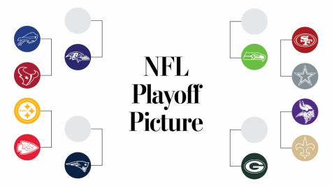 2020-2021 NFL Playoffs Standings